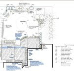 Patio Renovation landscape design services sketch