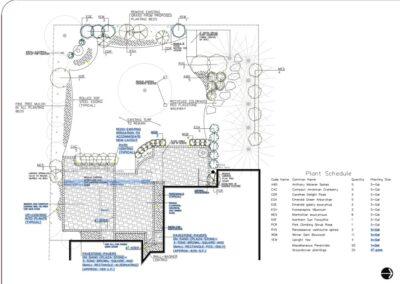 Patio Renovation Plan